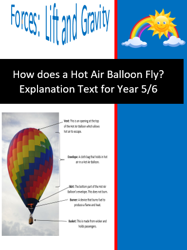 How does a Hot Air Balloon Fly? Explanation Text